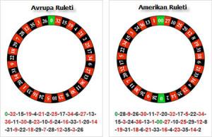 amerikan ruleti-avrupa ruleti